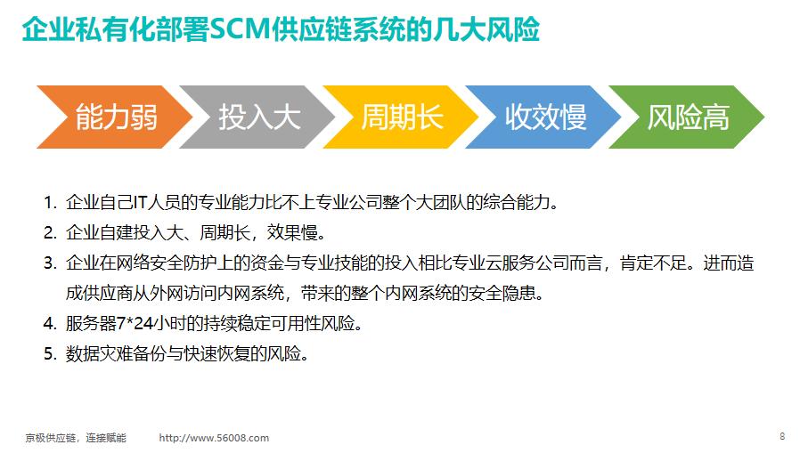 SCM供应链管理平台